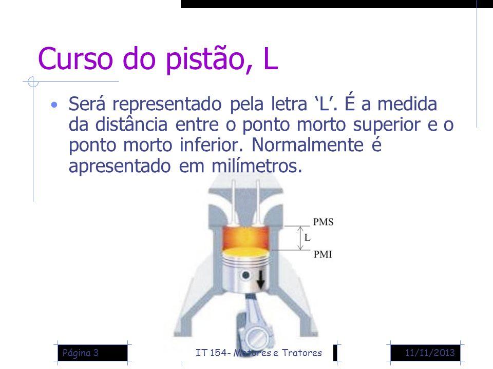 11/11/2013Página 3 Curso do pistão, L Será representado pela letra L. É a medida da distância entre o ponto morto superior e o ponto morto inferior. N