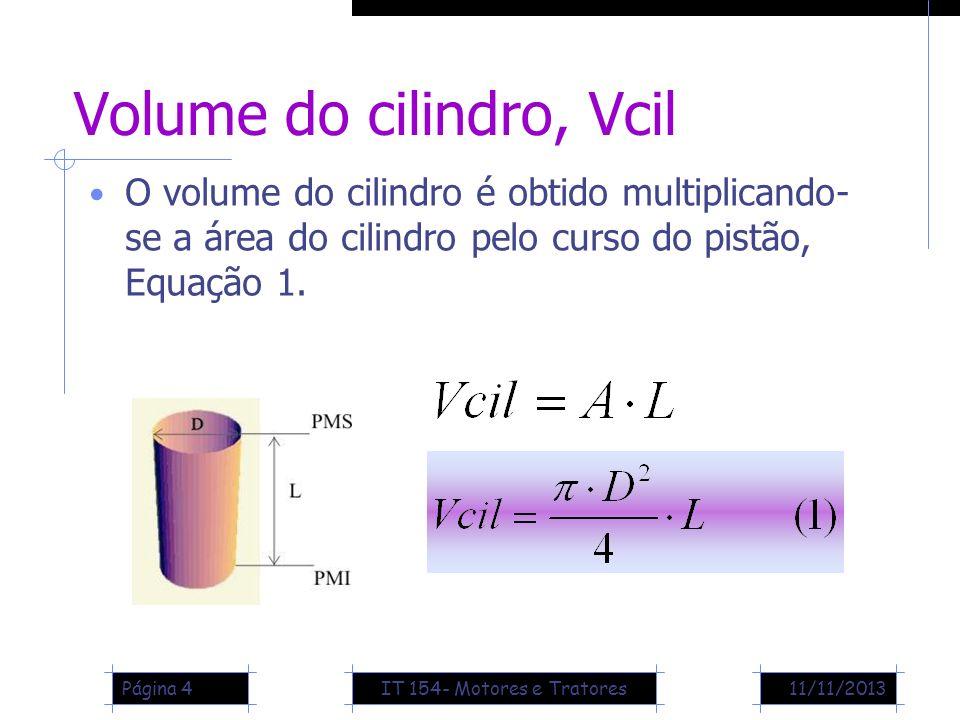 11/11/2013Página 4 Volume do cilindro, Vcil O volume do cilindro é obtido multiplicando- se a área do cilindro pelo curso do pistão, Equação 1. IT 154