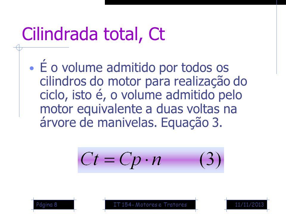 11/11/2013Página 8 Cilindrada total, Ct É o volume admitido por todos os cilindros do motor para realização do ciclo, isto é, o volume admitido pelo m
