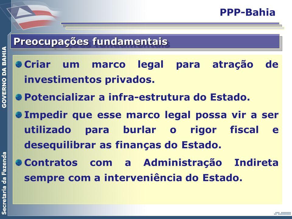 Secretaria da Fazenda Preocupações fundamentais Criar um marco legal para atração de investimentos privados. Potencializar a infra-estrutura do Estado