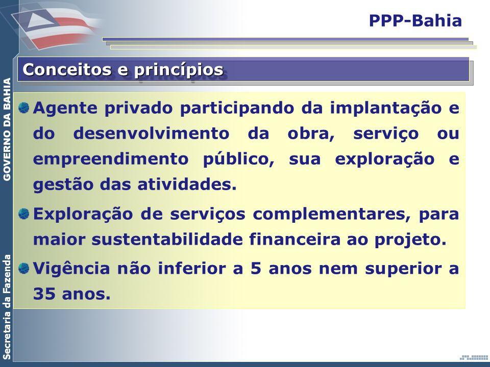 Secretaria da Fazenda PPP/Bahia - Controle e Gestão Secretaria Executiva e Agências Reguladoras Secretaria Executiva do Conselho Gestor, vinculada à Secretaria da Fazenda; Papel da Agências Reguladoras