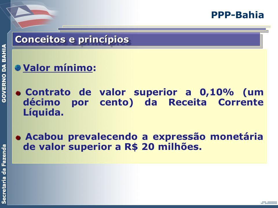 Secretaria da Fazenda Conceitos e princípios Valor mínimo: Contrato de valor superior a 0,10% (um décimo por cento) da Receita Corrente Líquida. Acabo
