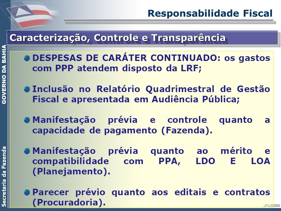 Secretaria da Fazenda alberico@sefaz.ba.gov.br Internet: www.sefaz.ba.gov.br Banner sobre PPPs Bahia Albérico Machado Mascarenhas Secretário da Fazenda do Estado da Bahia