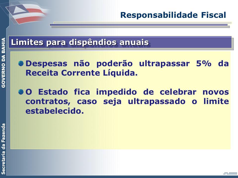Secretaria da Fazenda Responsabilidade Fiscal Limites para dispêndios anuais Despesas não poderão ultrapassar 5% da Receita Corrente Líquida. O Estado