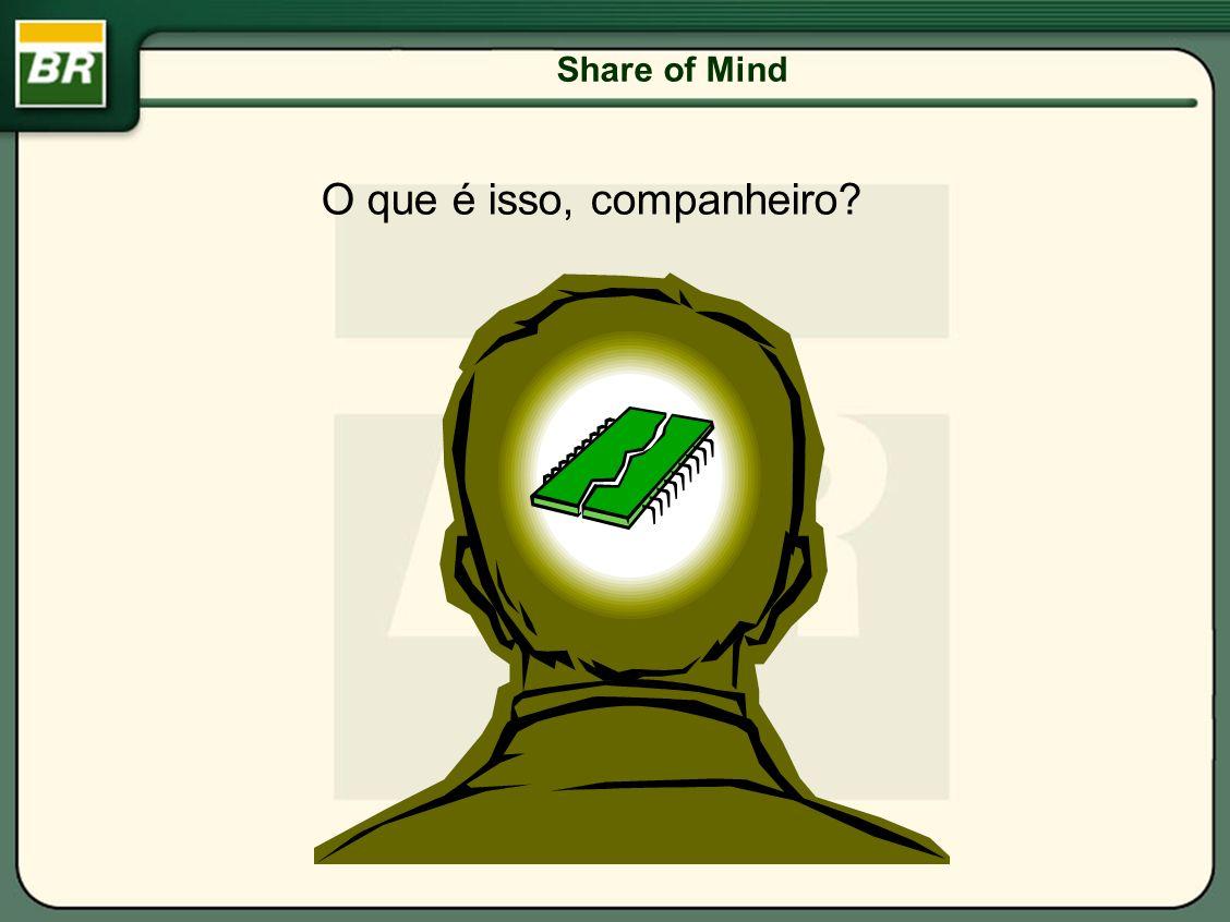 Share of Mind Fatia que uma empresa ou produto ocupa na mente – no pensamento - das pessoas...