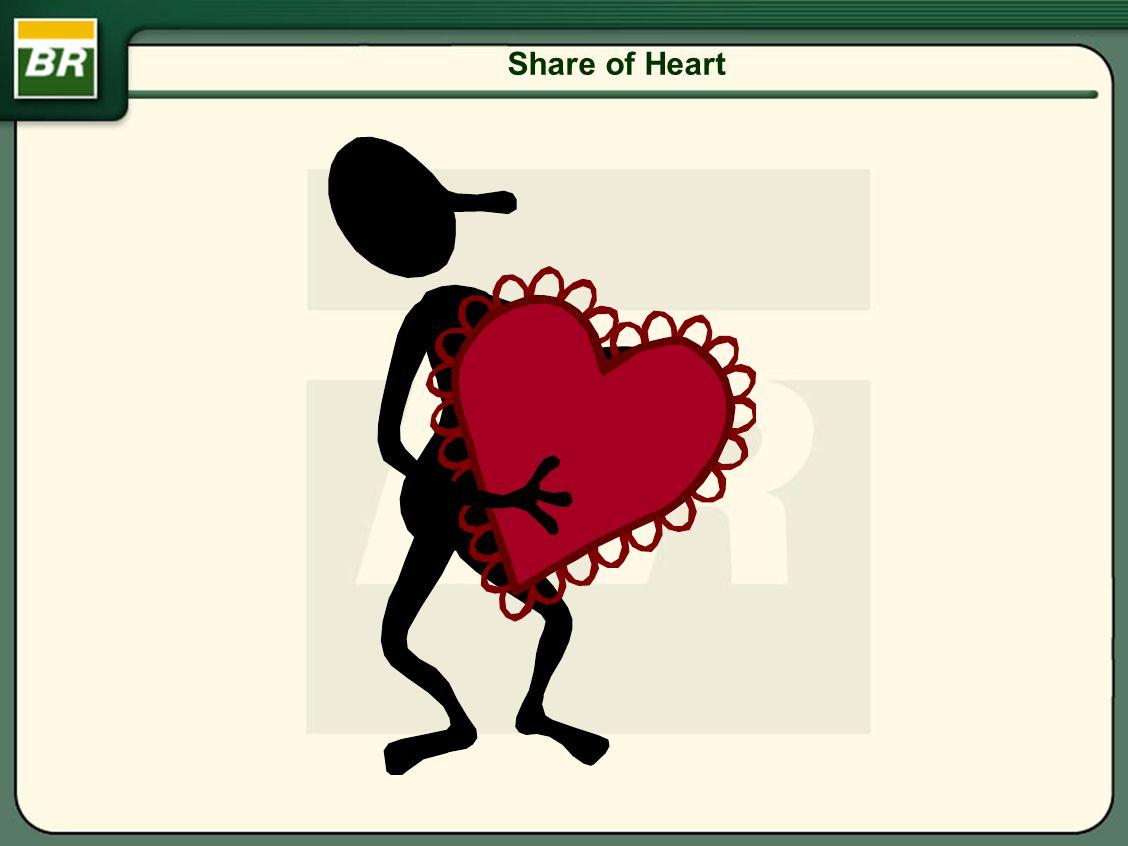 É a parcela do coração das pessoas que uma empresa ou produto ocupa.