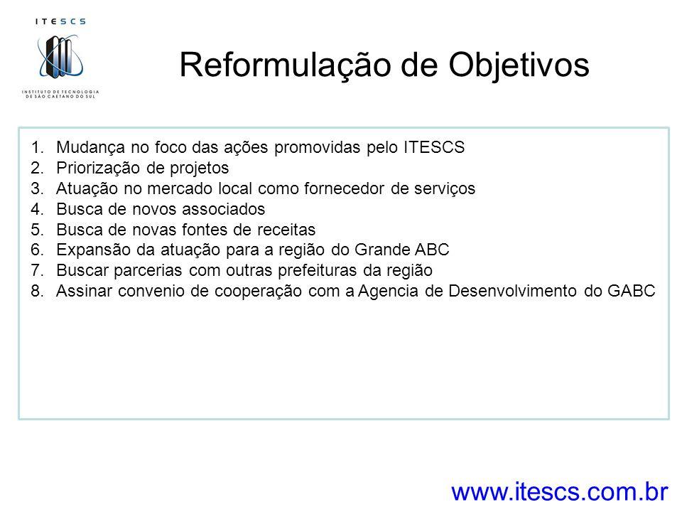Projetos www.itescs.com.br ITESCS Incubadora APL Aumento de Associados Vendas De Serviços