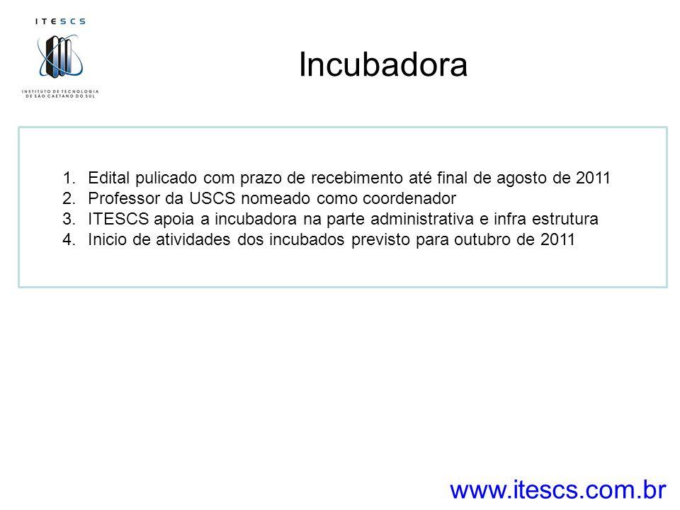 Incubadora www.itescs.com.br 1.Edital pulicado com prazo de recebimento até final de agosto de 2011 2.Professor da USCS nomeado como coordenador 3.ITESCS apoia a incubadora na parte administrativa e infra estrutura 4.Inicio de atividades dos incubados previsto para outubro de 2011
