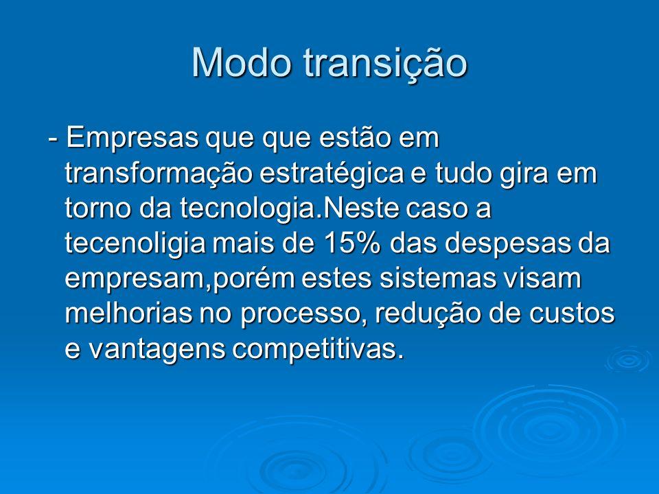 Modo transição - Empresas que que estão em transformação estratégica e tudo gira em torno da tecnologia.Neste caso a tecenoligia mais de 15% das despe
