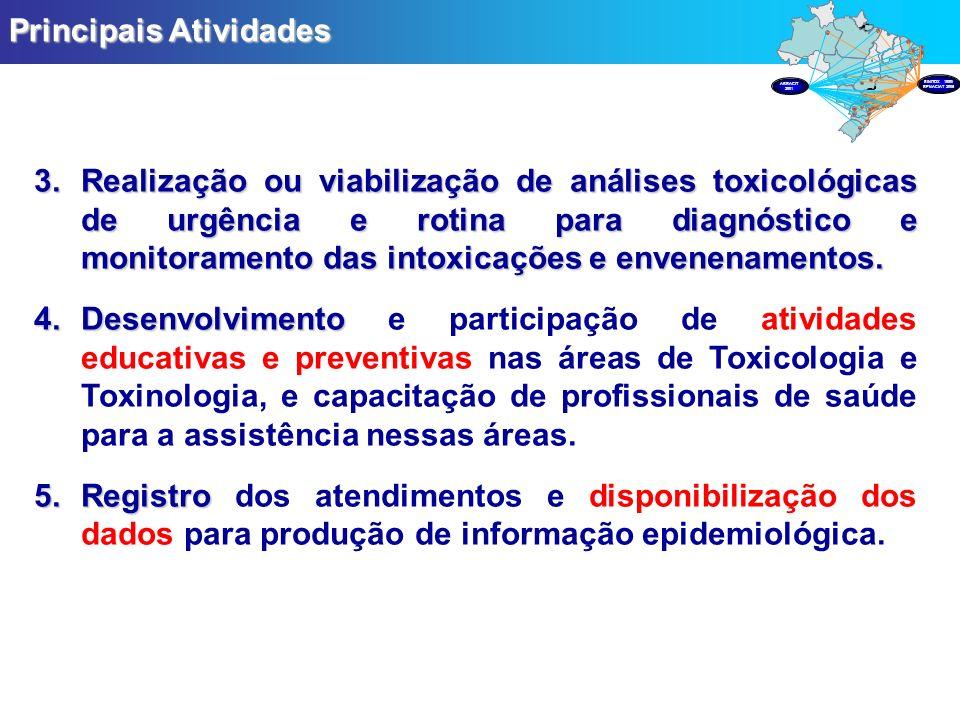 3.Realização ou viabilização de análises toxicológicas de urgência e rotina para diagnóstico e monitoramento das intoxicações e envenenamentos. 3.Real