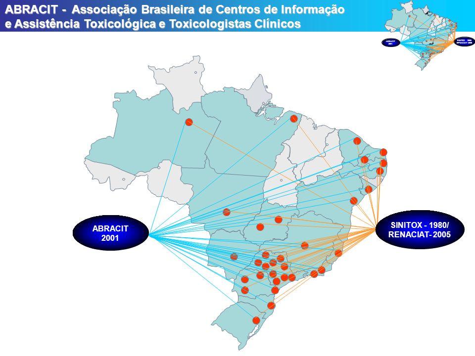 CIATs NO BRASIL Belo Horizonte Porto Alegre São Paulo NORTE-- NORDESTE-- SUDESTE02 SUL01 CENTRO-OESTE-- TOTAL03 DÉCADA DE 70