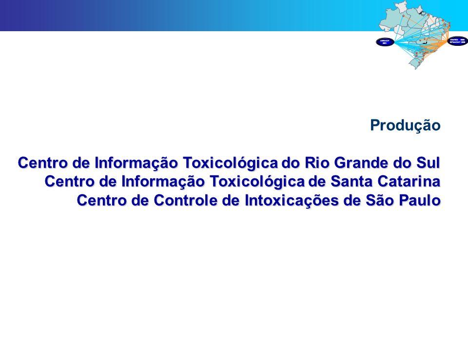 Produção Centro de Informação Toxicológica do Rio Grande do Sul Centro de Informação Toxicológica de Santa Catarina Centro de Controle de Intoxicações