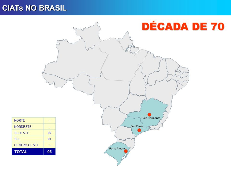 Belo Horizonte Curitiba Florianópolis Porto Alegre Salvador Natal Fortaleza Manaus Rio de Janeiro Campo Grande CIATs NO BRASIL Londrina NORTE01 NORDESTE04 SUDESTE09 SUL04 CENTRO-OESTE03 TOTAL21 DÉCADA DE 80 J.