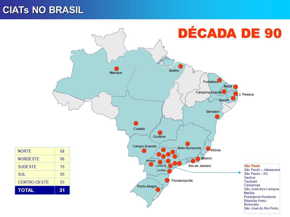 Belo Horizonte Florianópolis Porto Alegre Goiânia Salvador Natal Fortaleza Manaus Rio de Janeiro Campo Grande CIATs NO BRASIL Belém Vitória NORTE02 NO
