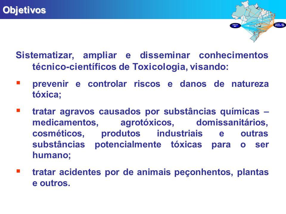 Objetivos PRODUÇÃO Sistematizar, ampliar e disseminar conhecimentos técnico-científicos de Toxicologia, visando: prevenir e controlar riscos e danos d