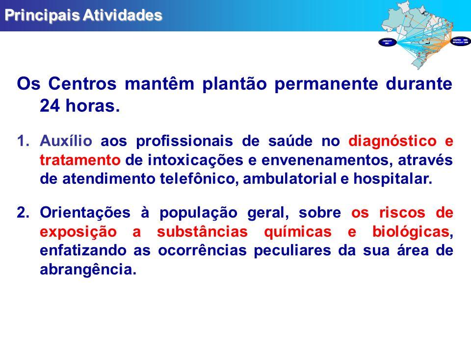 3.Realização ou viabilização de análises toxicológicas de urgência e rotina para diagnóstico e monitoramento das intoxicações e envenenamentos.