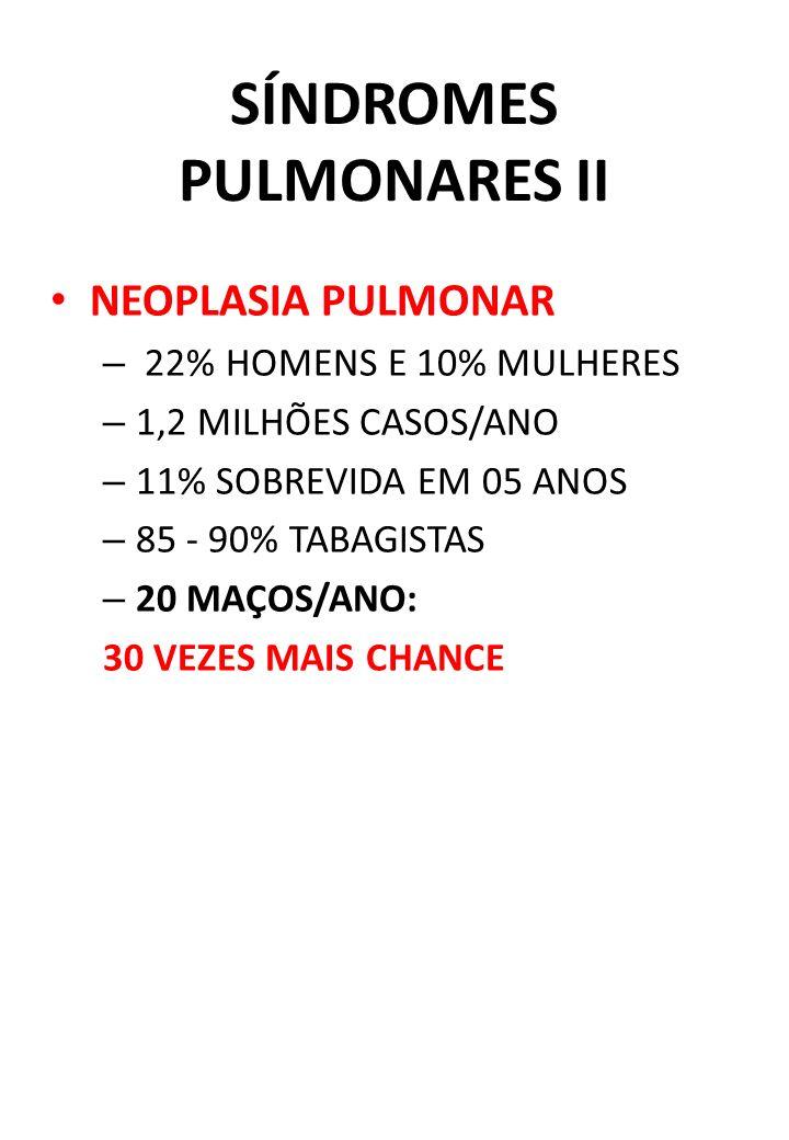 SÍNDROMES PULMONARES II NEOPLASIA PULMONAR – 22% HOMENS E 10% MULHERES – 1,2 MILHÕES CASOS/ANO – 11% SOBREVIDA EM 05 ANOS – 85 - 90% TABAGISTAS – 20 M