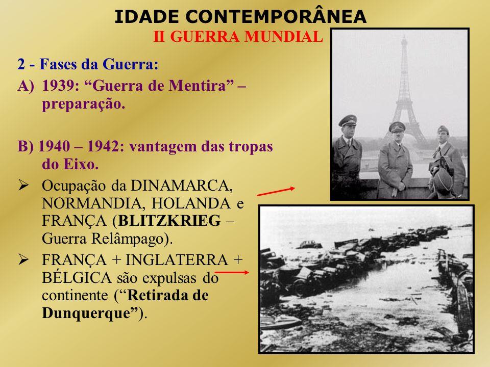 IDADE CONTEMPORÂNEA II GUERRA MUNDIAL Formação do governo colaboracionista de Vichy (sul da FRANÇA).