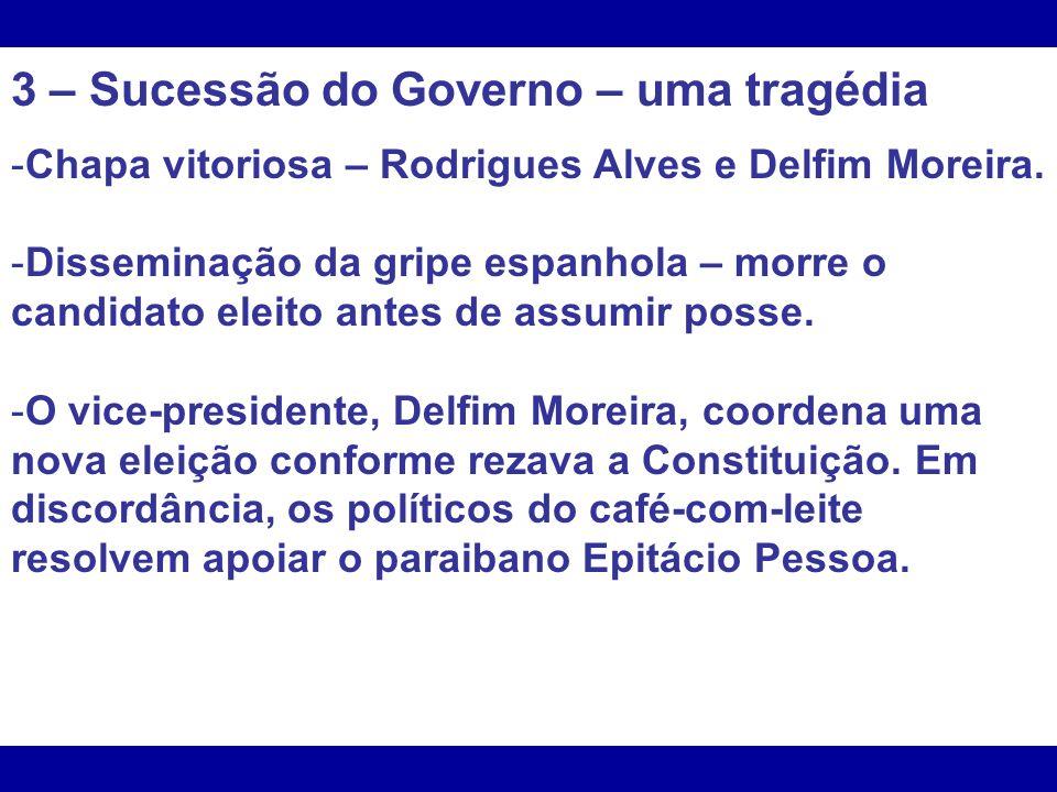 3 – Sucessão do Governo – uma tragédia -Chapa vitoriosa – Rodrigues Alves e Delfim Moreira. -Disseminação da gripe espanhola – morre o candidato eleit
