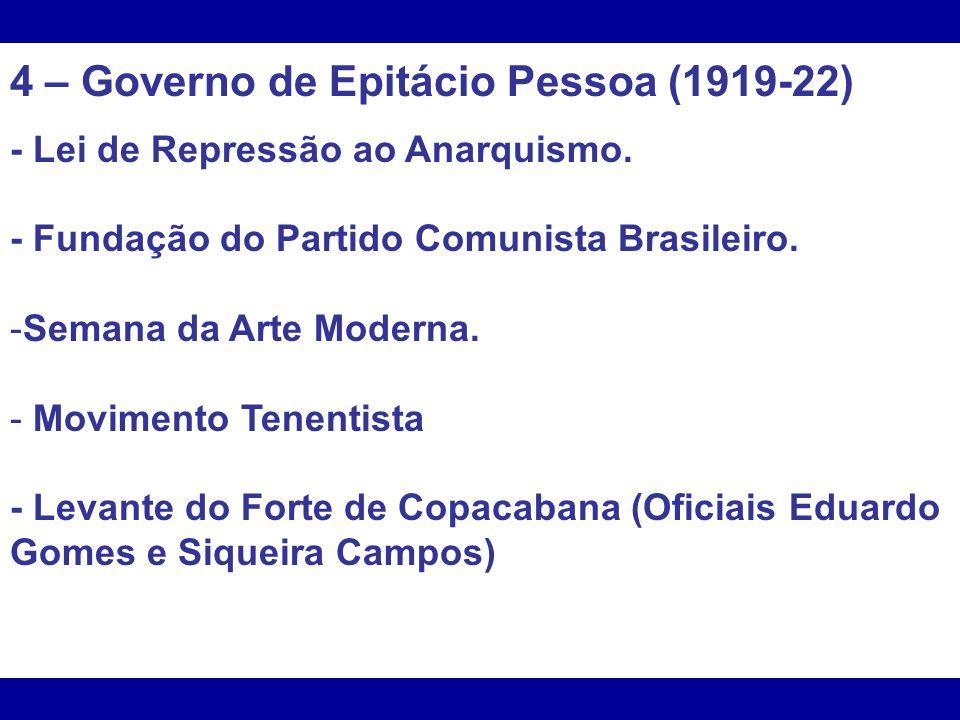 4 – Governo de Epitácio Pessoa (1919-22) - Lei de Repressão ao Anarquismo. - Fundação do Partido Comunista Brasileiro. -Semana da Arte Moderna. - Movi