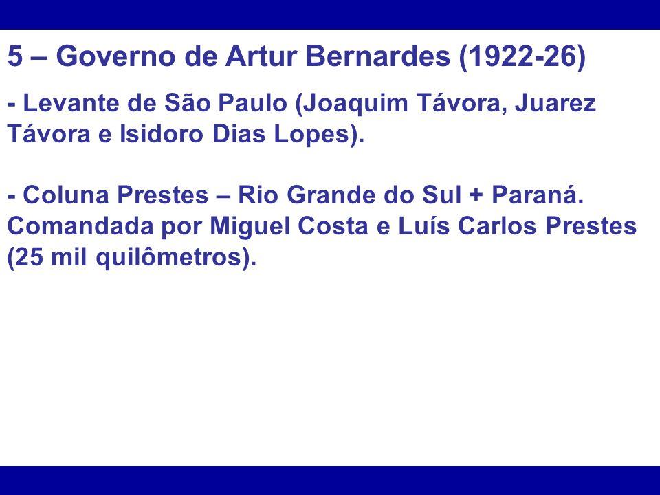 5 – Governo de Artur Bernardes (1922-26) - Levante de São Paulo (Joaquim Távora, Juarez Távora e Isidoro Dias Lopes). - Coluna Prestes – Rio Grande do