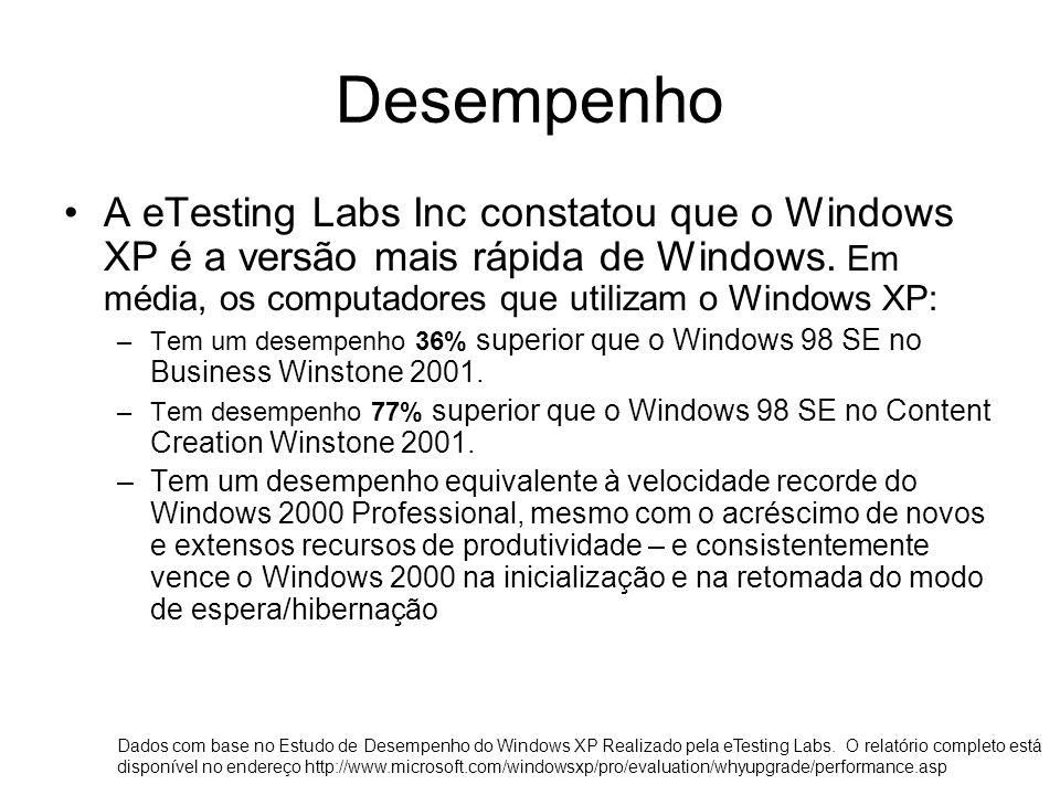 Desempenho A eTesting Labs Inc constatou que o Windows XP é a versão mais rápida de Windows.