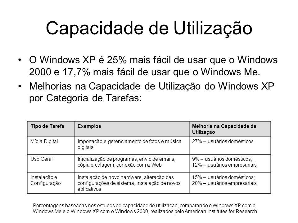 Capacidade de Utilização O Windows XP é 25% mais fácil de usar que o Windows 2000 e 17,7% mais fácil de usar que o Windows Me.