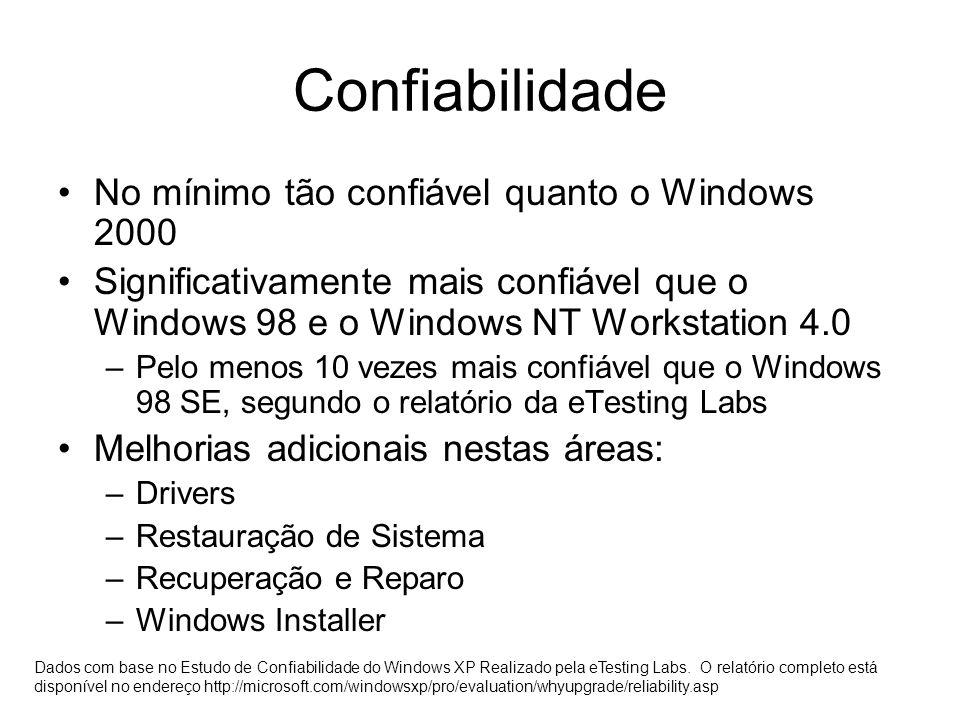 Confiabilidade No mínimo tão confiável quanto o Windows 2000 Significativamente mais confiável que o Windows 98 e o Windows NT Workstation 4.0 –Pelo menos 10 vezes mais confiável que o Windows 98 SE, segundo o relatório da eTesting Labs Melhorias adicionais nestas áreas: –Drivers –Restauração de Sistema –Recuperação e Reparo –Windows Installer Dados com base no Estudo de Confiabilidade do Windows XP Realizado pela eTesting Labs.