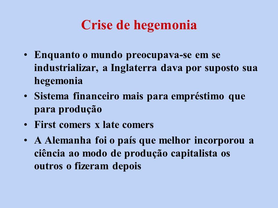 Crise de hegemonia Enquanto o mundo preocupava-se em se industrializar, a Inglaterra dava por suposto sua hegemonia Sistema financeiro mais para empré