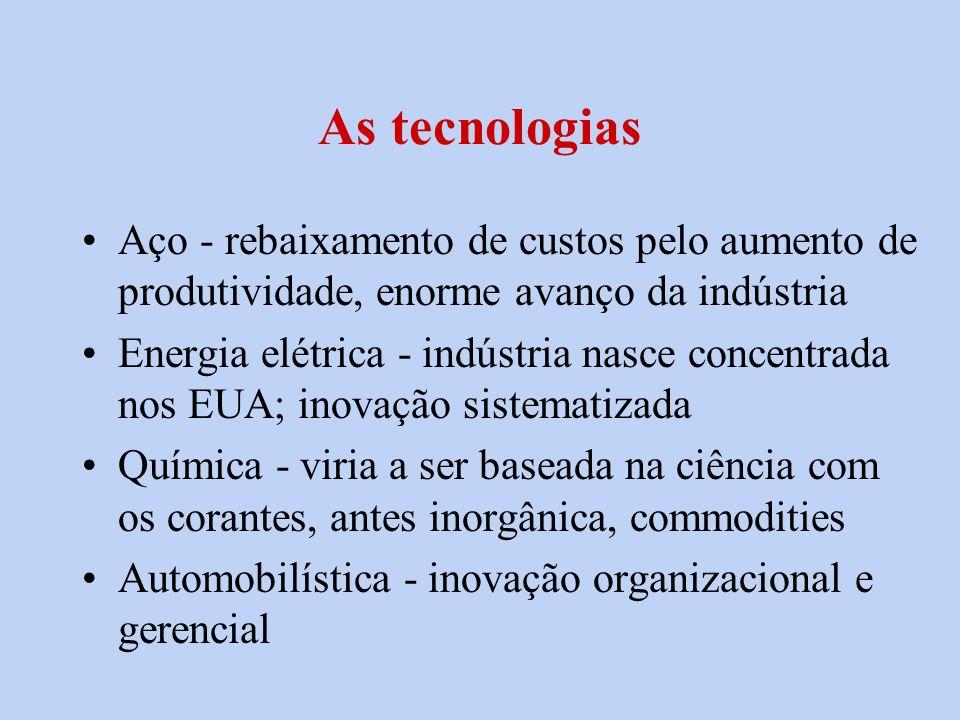 As tecnologias Aço - rebaixamento de custos pelo aumento de produtividade, enorme avanço da indústria Energia elétrica - indústria nasce concentrada n