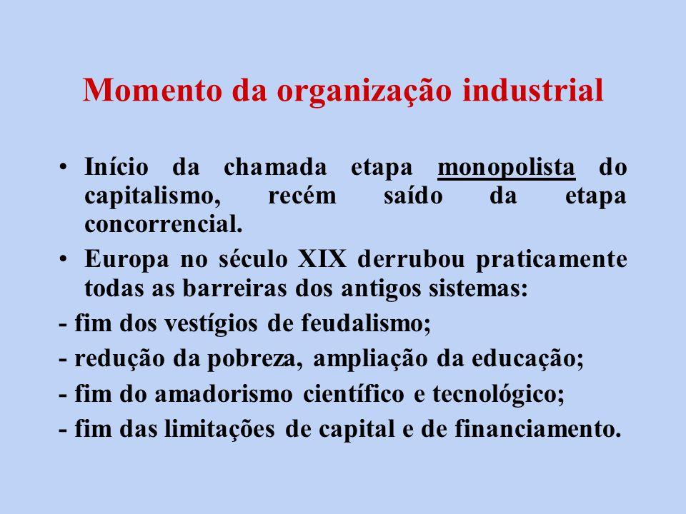 Momento da organização industrial Início da chamada etapa monopolista do capitalismo, recém saído da etapa concorrencial. Europa no século XIX derrubo