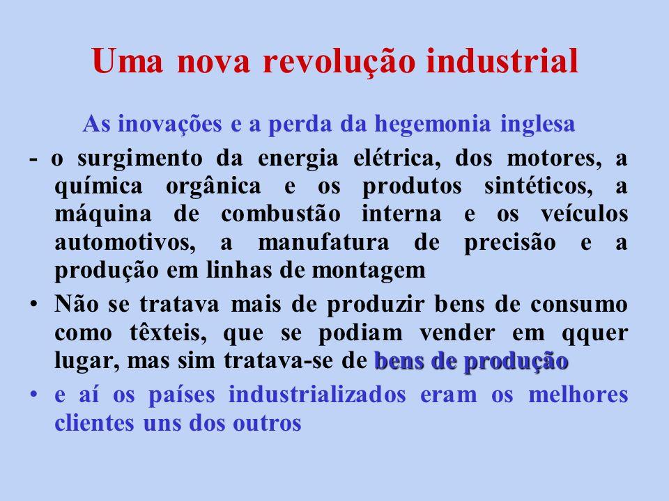 Uma nova revolução industrial As inovações e a perda da hegemonia inglesa - o surgimento da energia elétrica, dos motores, a química orgânica e os pro