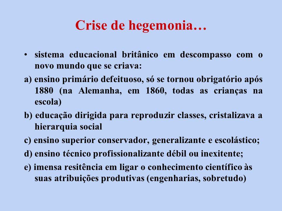 Crise de hegemonia… sistema educacional britânico em descompasso com o novo mundo que se criava: a) ensino primário defeituoso, só se tornou obrigatór
