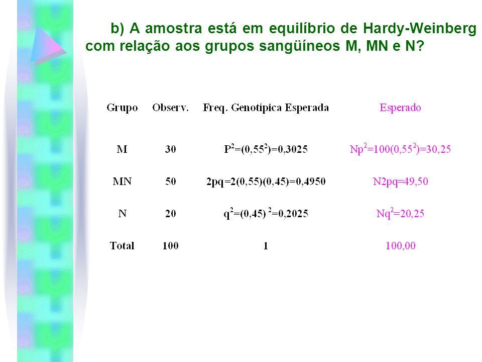 b) A amostra está em equilíbrio de Hardy-Weinberg com relação aos grupos sangüíneos M, MN e N?