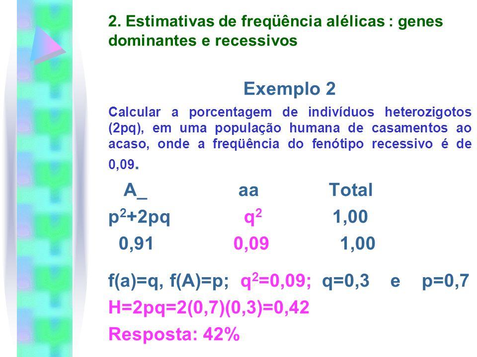 2. Estimativas de freqüência alélicas : genes dominantes e recessivos Exemplo 2 Calcular a porcentagem de indivíduos heterozigotos (2pq), em uma popul