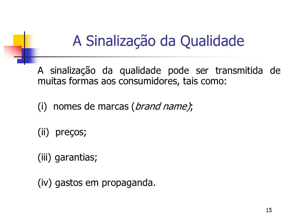 15 A Sinalização da Qualidade A sinalização da qualidade pode ser transmitida de muitas formas aos consumidores, tais como: (i) nomes de marcas (brand