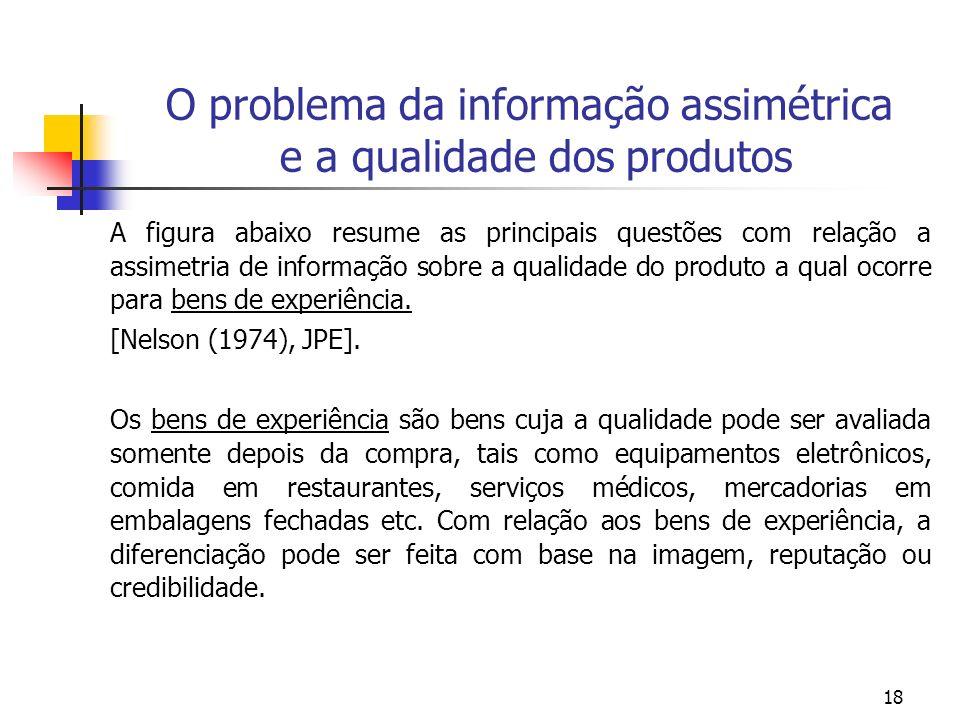 18 O problema da informação assimétrica e a qualidade dos produtos A figura abaixo resume as principais questões com relação a assimetria de informaçã
