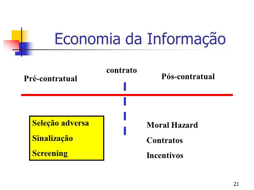 21 Economia da Informação Seleção adversa Sinalização Screening Moral Hazard Contratos Incentivos contrato Pré-contratual Pós-contratual