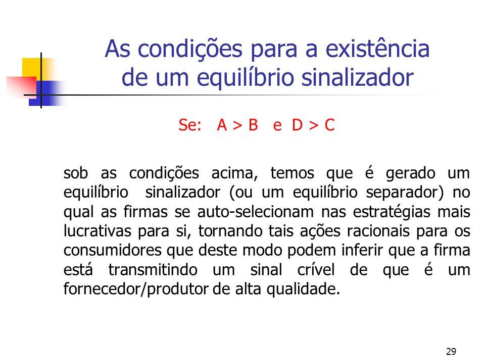 29 As condições para a existência de um equilíbrio sinalizador Se: A > B e D > C sob as condições acima, temos que é gerado um equilíbrio sinalizador
