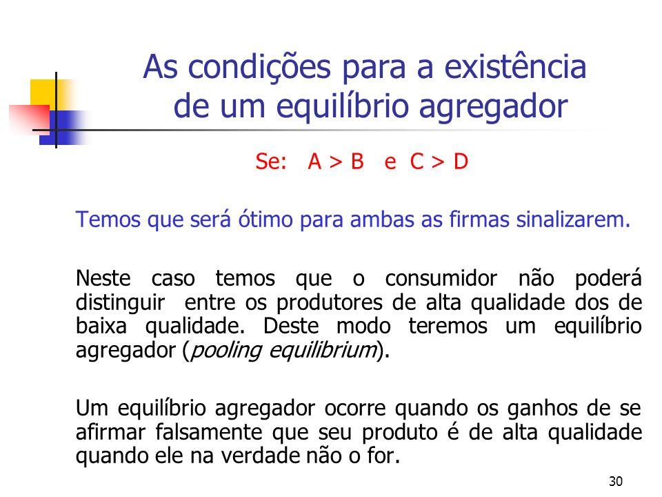30 As condições para a existência de um equilíbrio agregador Se: A > B e C > D Temos que será ótimo para ambas as firmas sinalizarem. Neste caso temos