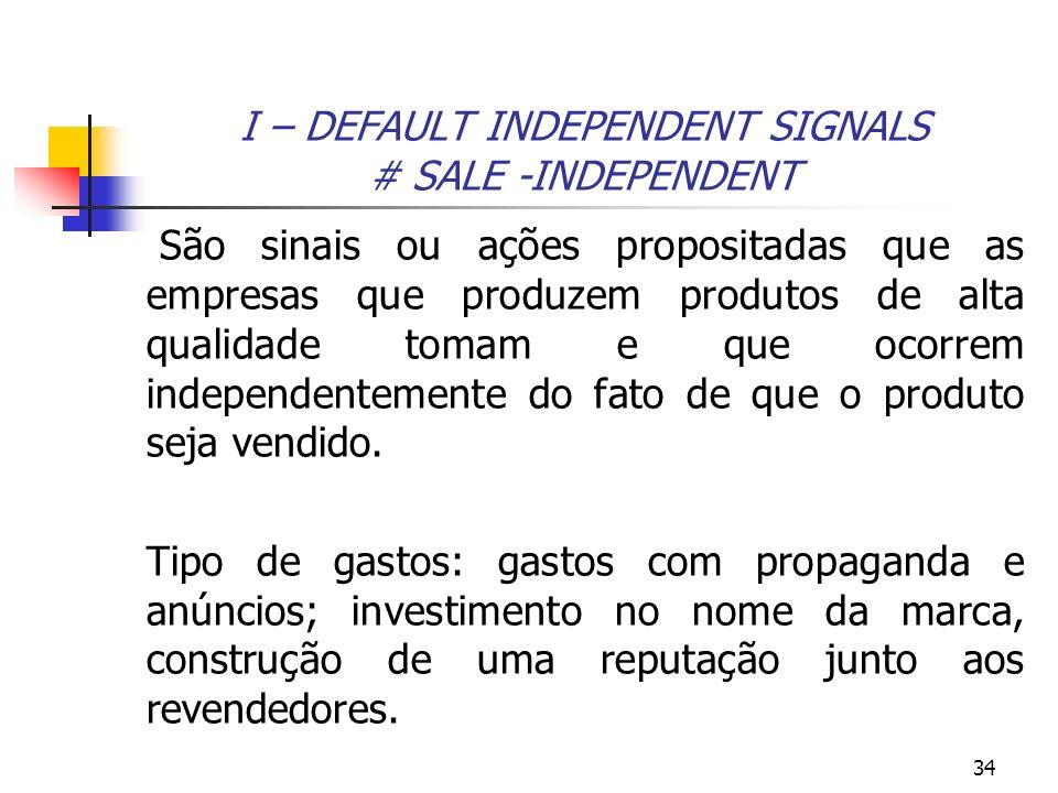 34 I – DEFAULT INDEPENDENT SIGNALS # SALE -INDEPENDENT São sinais ou ações propositadas que as empresas que produzem produtos de alta qualidade tomam