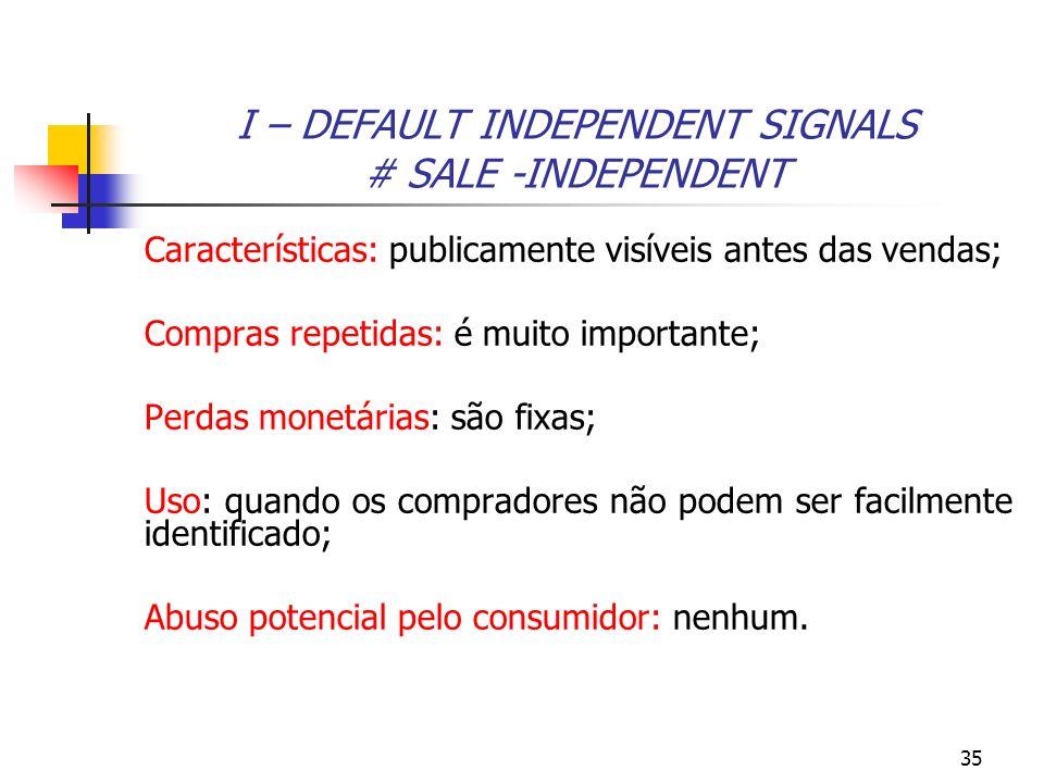 35 I – DEFAULT INDEPENDENT SIGNALS # SALE -INDEPENDENT Características: publicamente visíveis antes das vendas; Compras repetidas: é muito importante;