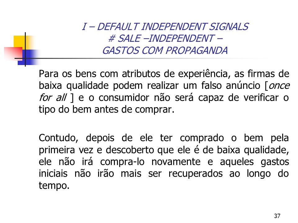 37 I – DEFAULT INDEPENDENT SIGNALS # SALE –INDEPENDENT – GASTOS COM PROPAGANDA Para os bens com atributos de experiência, as firmas de baixa qualidade