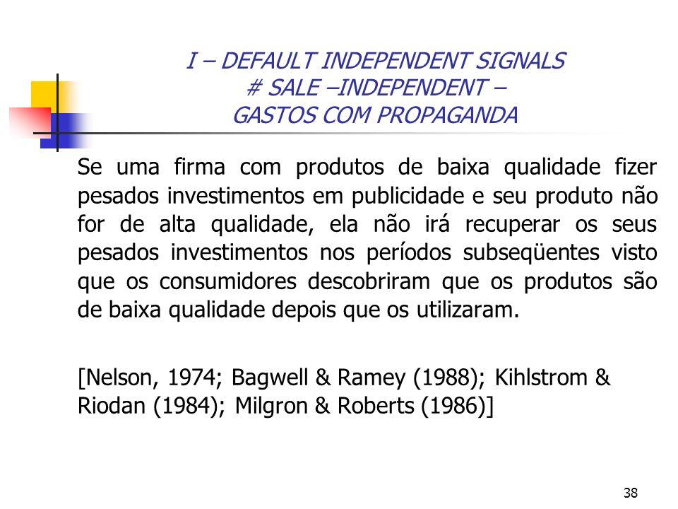 38 I – DEFAULT INDEPENDENT SIGNALS # SALE –INDEPENDENT – GASTOS COM PROPAGANDA Se uma firma com produtos de baixa qualidade fizer pesados investimento