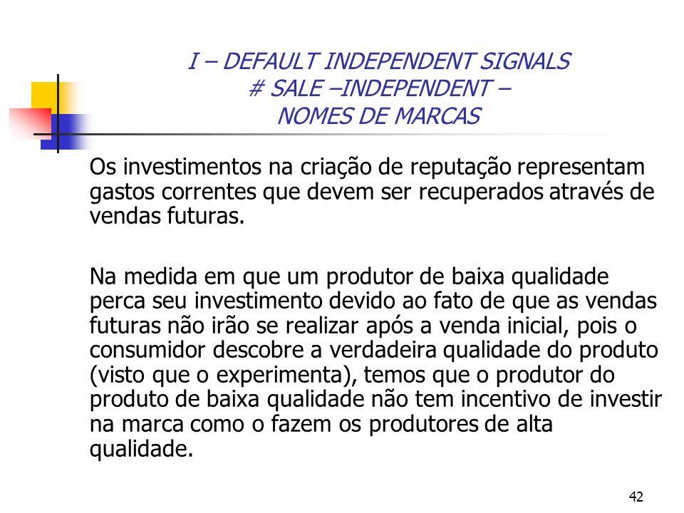 42 I – DEFAULT INDEPENDENT SIGNALS # SALE –INDEPENDENT – NOMES DE MARCAS Os investimentos na criação de reputação representam gastos correntes que dev