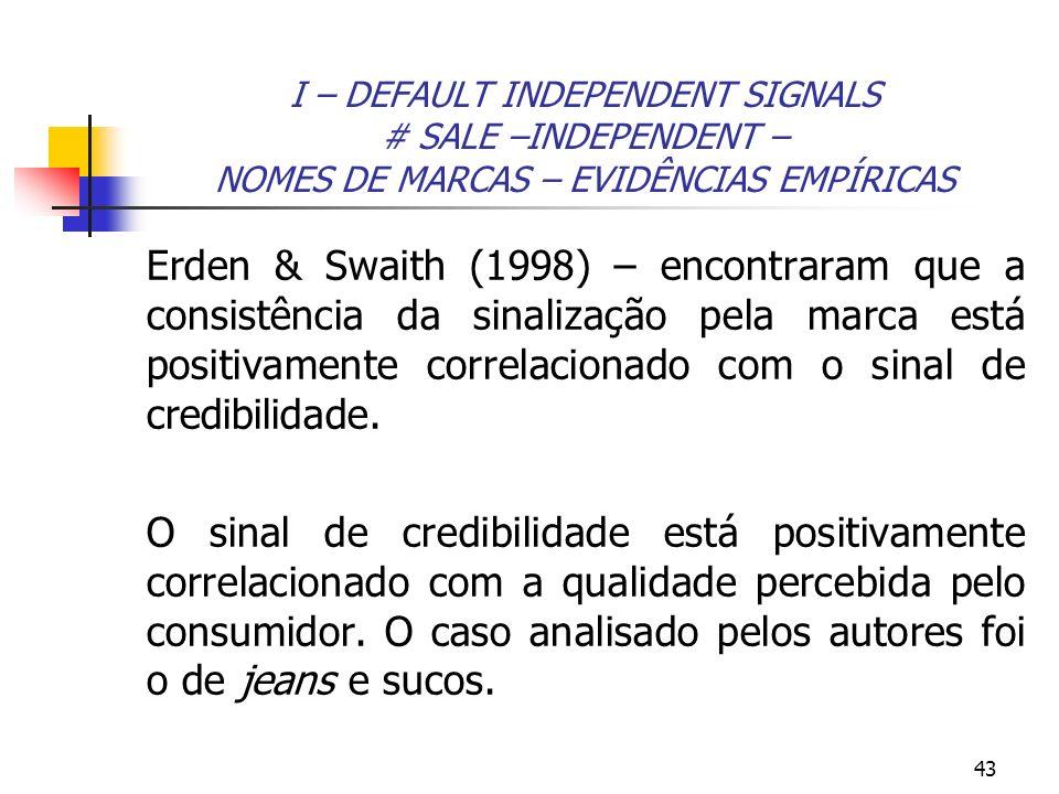 43 I – DEFAULT INDEPENDENT SIGNALS # SALE –INDEPENDENT – NOMES DE MARCAS – EVIDÊNCIAS EMPÍRICAS Erden & Swaith (1998) – encontraram que a consistência