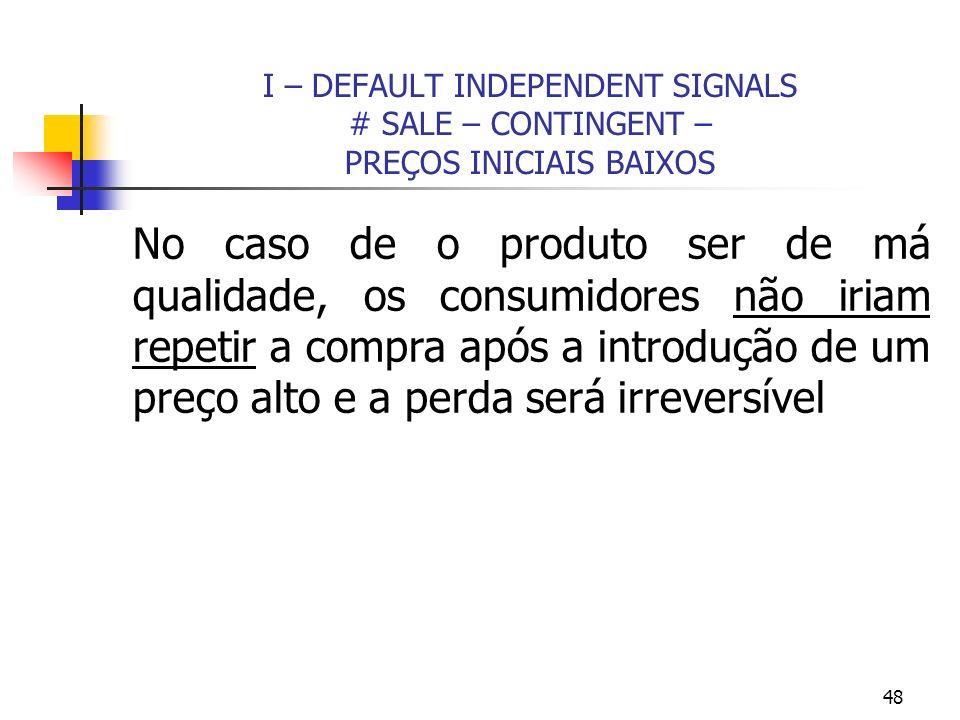48 I – DEFAULT INDEPENDENT SIGNALS # SALE – CONTINGENT – PREÇOS INICIAIS BAIXOS No caso de o produto ser de má qualidade, os consumidores não iriam re