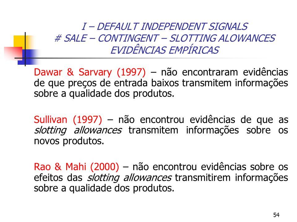 54 I – DEFAULT INDEPENDENT SIGNALS # SALE – CONTINGENT – SLOTTING ALOWANCES EVIDÊNCIAS EMPÍRICAS Dawar & Sarvary (1997) – não encontraram evidências d