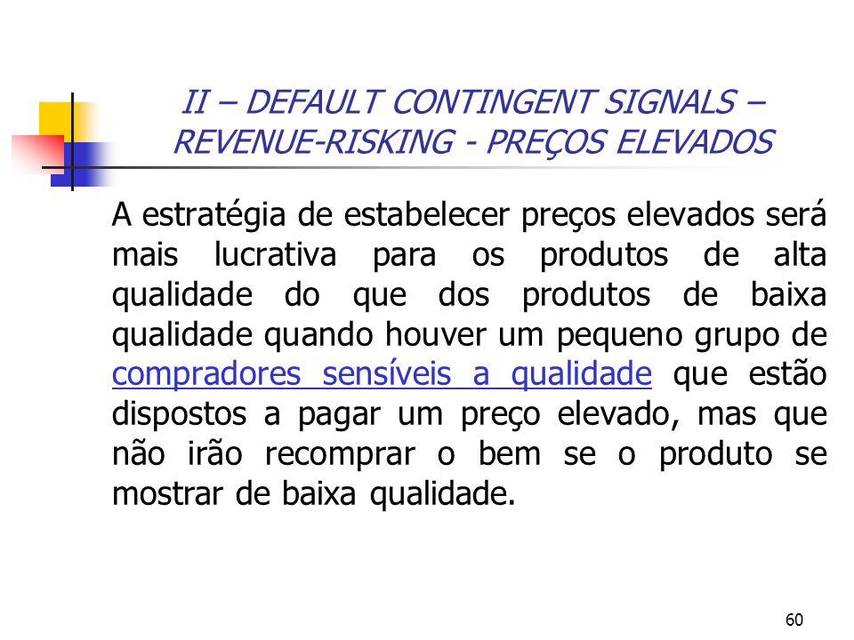 60 II – DEFAULT CONTINGENT SIGNALS – REVENUE-RISKING - PREÇOS ELEVADOS A estratégia de estabelecer preços elevados será mais lucrativa para os produto