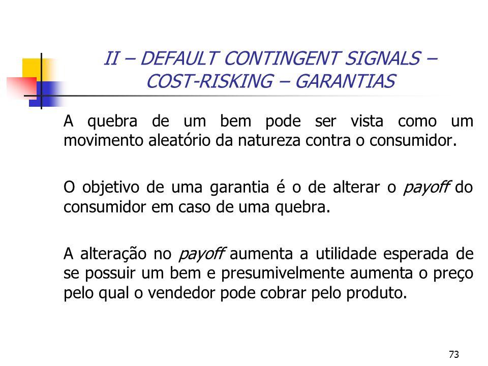 73 II – DEFAULT CONTINGENT SIGNALS – COST-RISKING – GARANTIAS A quebra de um bem pode ser vista como um movimento aleatório da natureza contra o consu